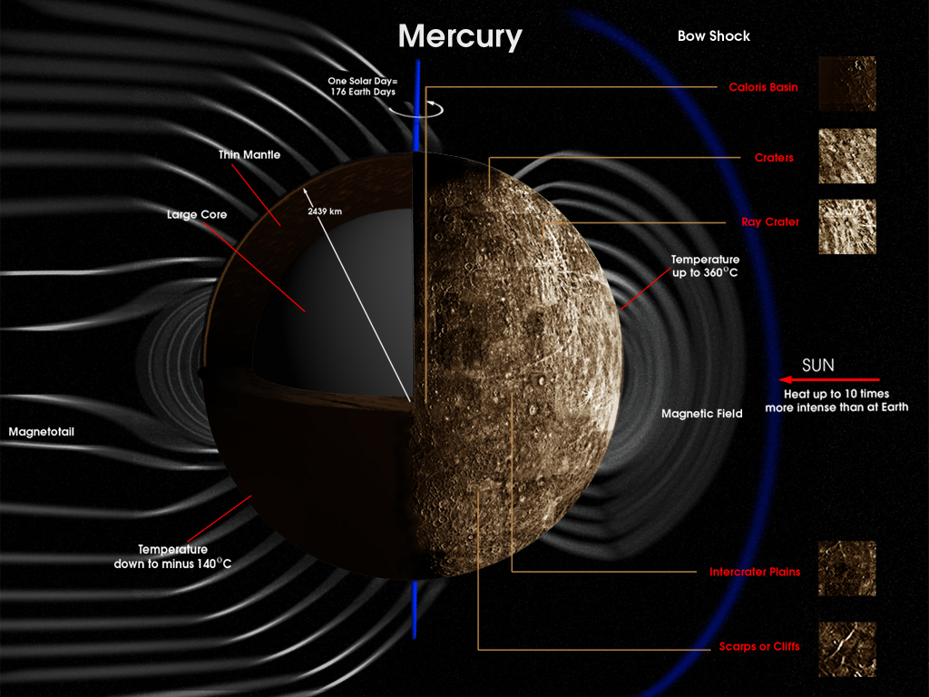 the discovery of planet mercury - photo #32